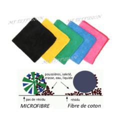 Microfibres Ecoclean 5 couleurs